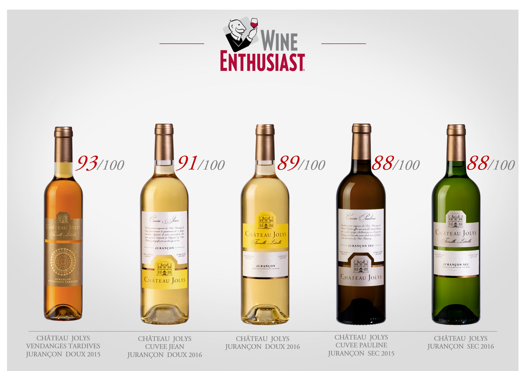 Wine Enthusiast 2018 - Jolys