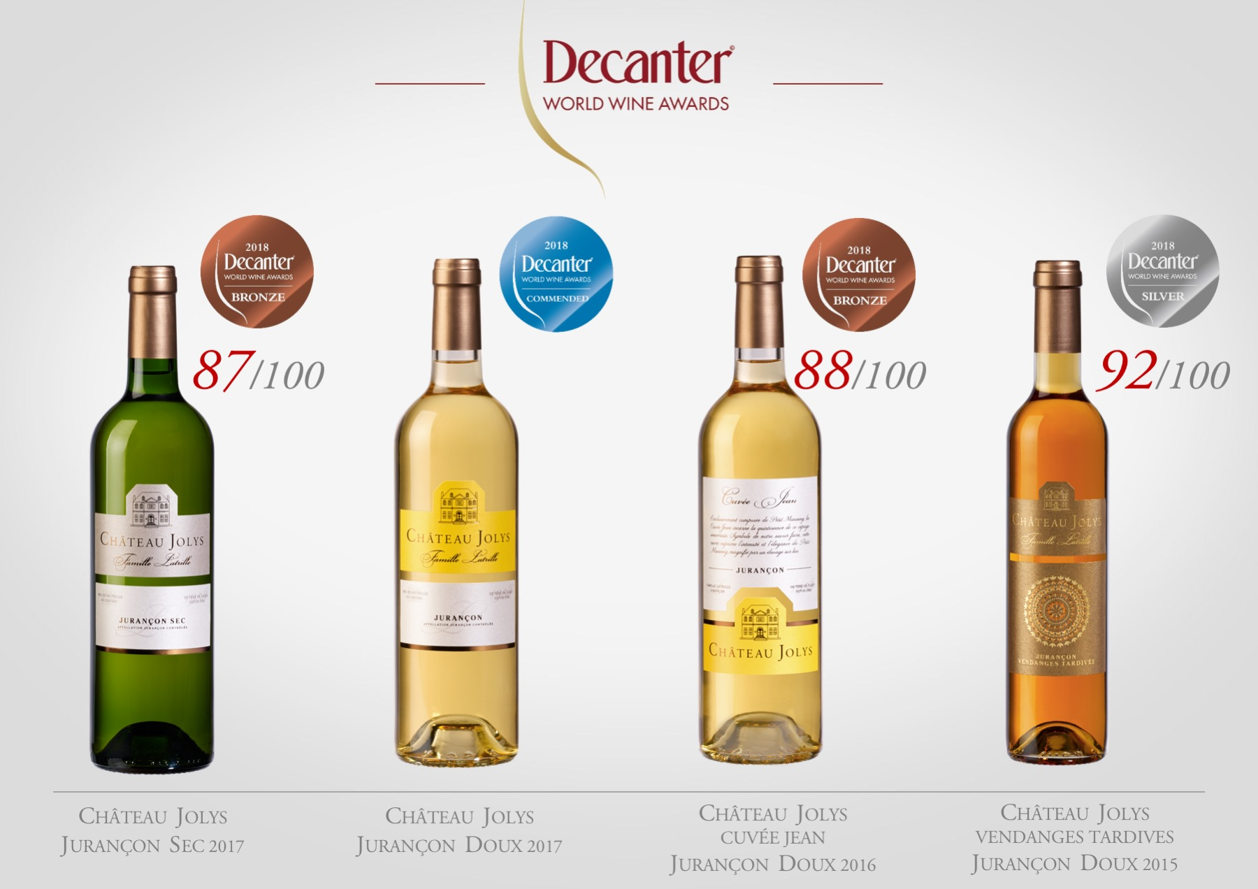 Decanter Awards 2018 - Chateau Jolys